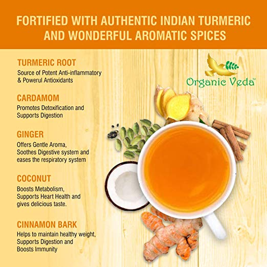 Health Benefits of Turmeric, Turmeric Tea Benefits, Turmeric